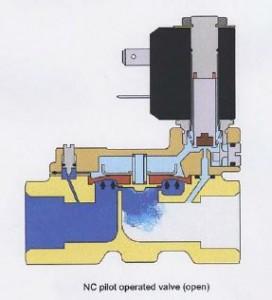 Process Solenoid Valves